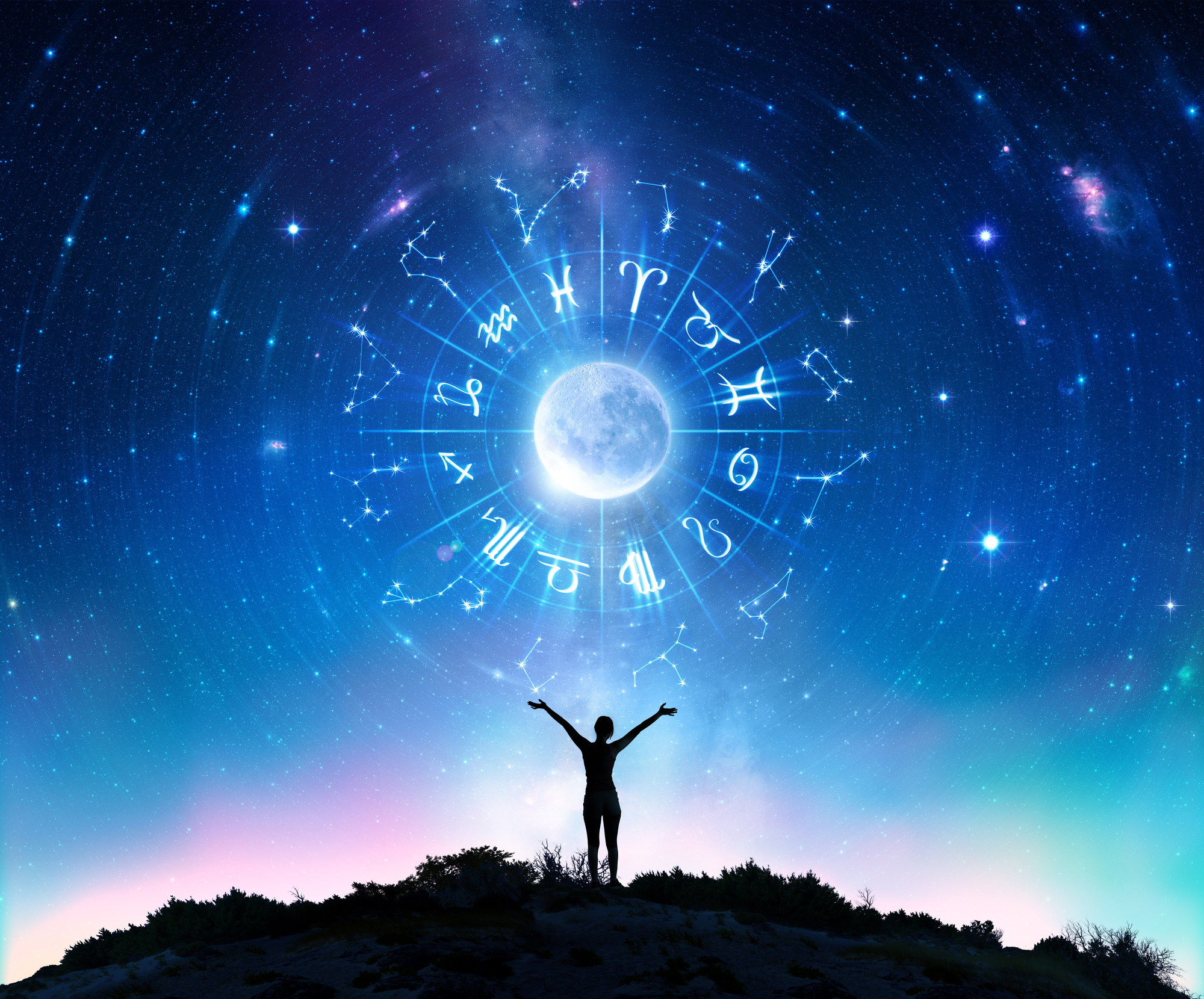 Is astrology divination?